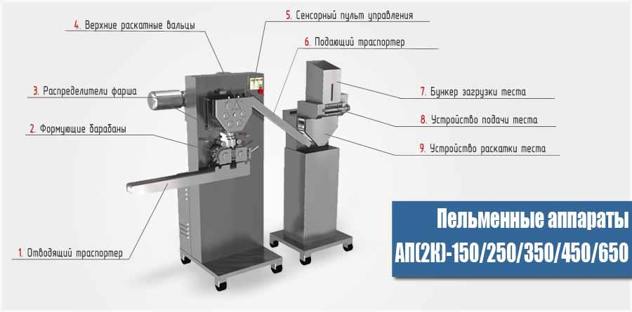 Пельменные аппараты серии АП(2К)