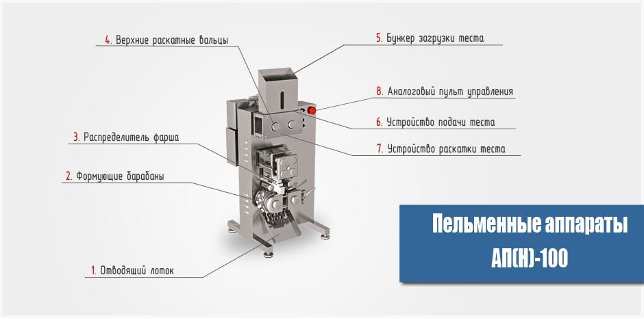 Пельменные аппараты серии АП(Н)